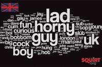 Squirt Usernames UK